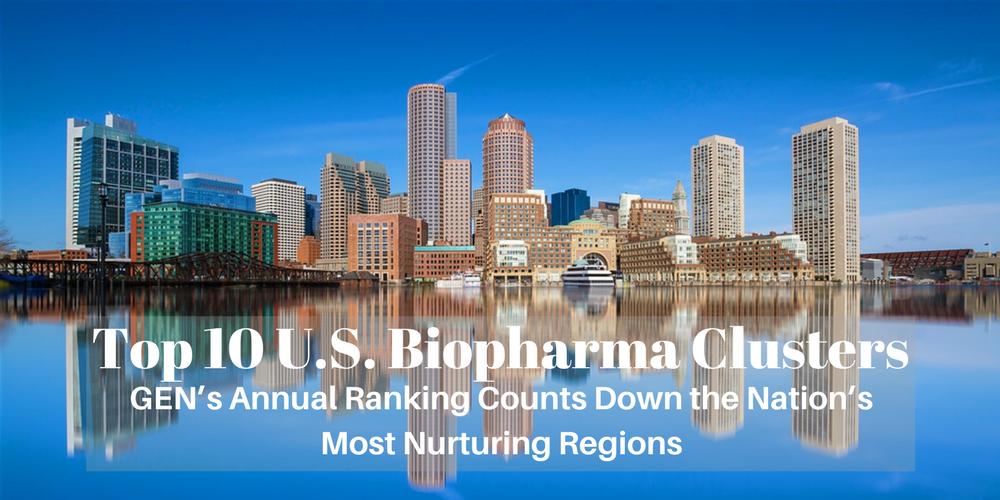 Top 10 U.S. Biopharma Clusters